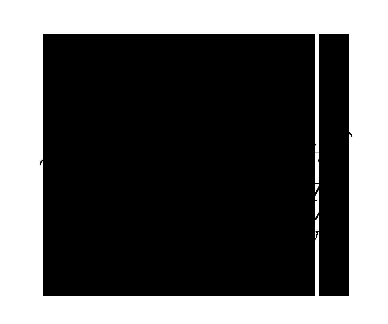 Bel Café Font