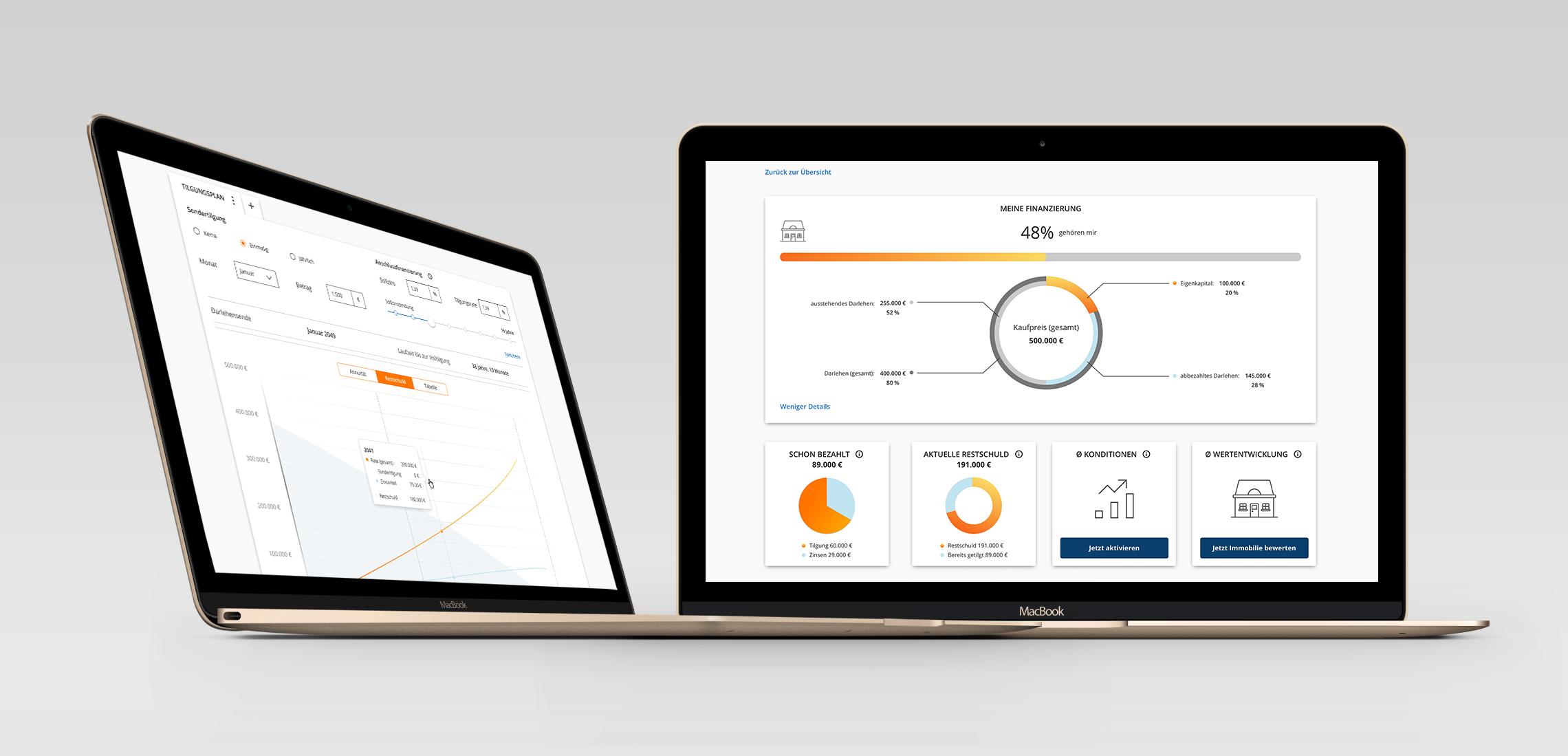Immobilienscout24 Digitaler Finanzierungsmanager Dashboard Desktop