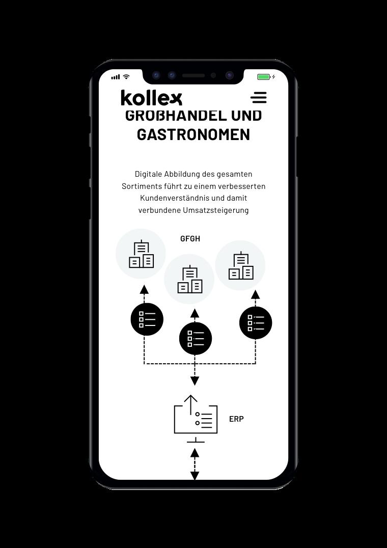 kollex Mobile - Geschäftsmodell
